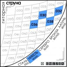 Отдельная струна Ля (5-я) никель